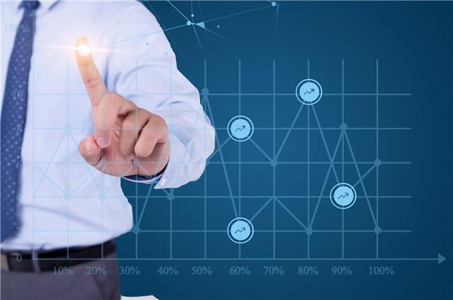 为什么我们需要绩效管理系统?