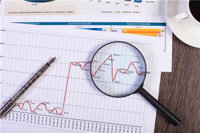ERP销售管理系统