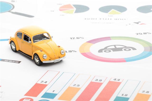 汽车行业ERP系统